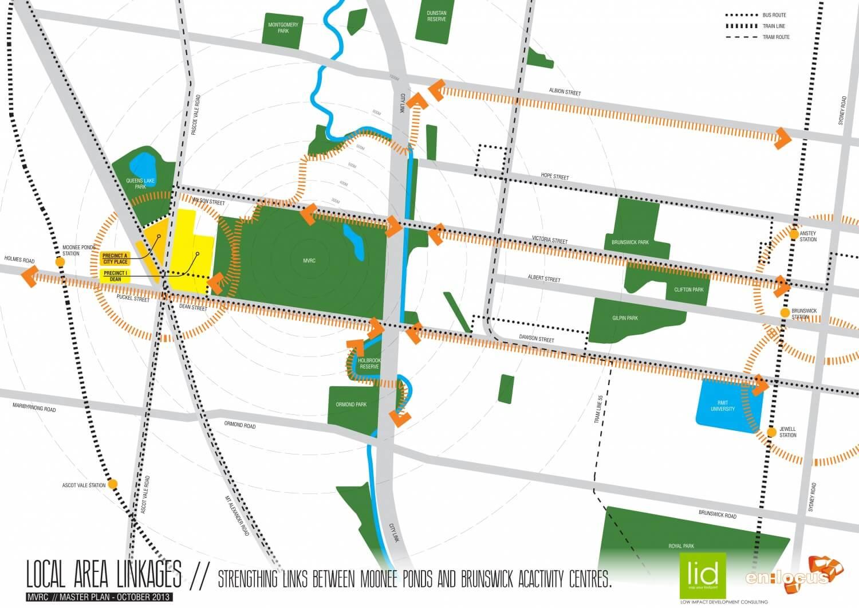 Moonee Valley Racecourse masterplan