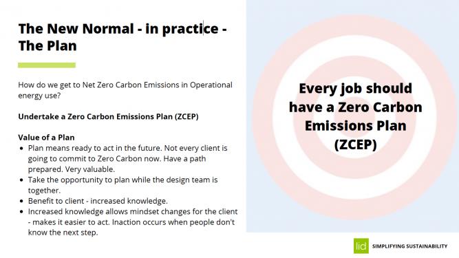 zero carbon emissions plans