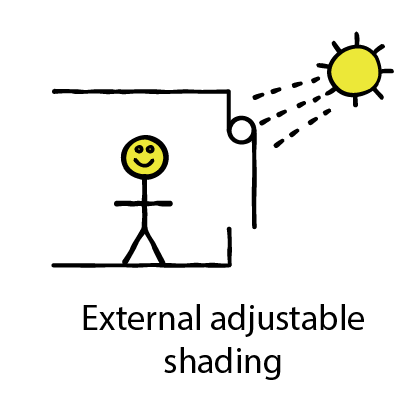 external adjustable shading
