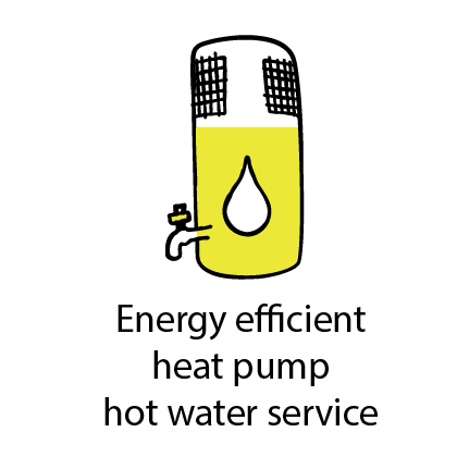 Energy efficient heat pump hot water service