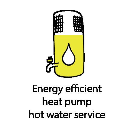 Energy efficient heat pump hot water service