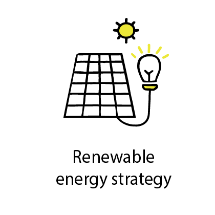 renewable energy strategy