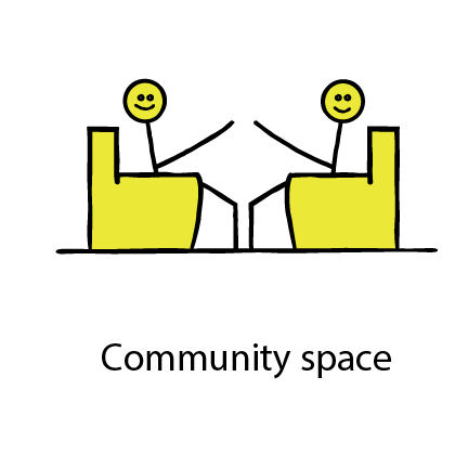 Community space. Copyright LID Consulting