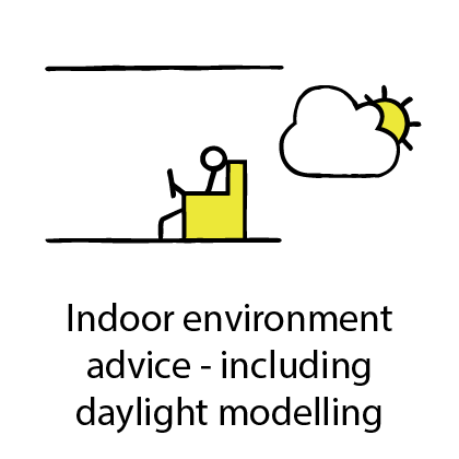 indoor environment advice - including daylight modelling