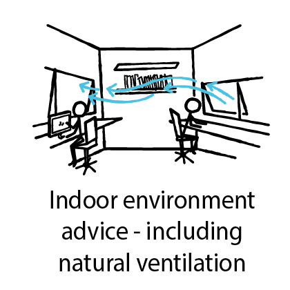 indoor environment advice - including natural ventilation
