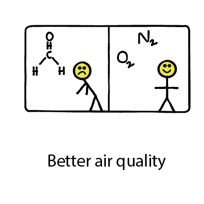 better air quality
