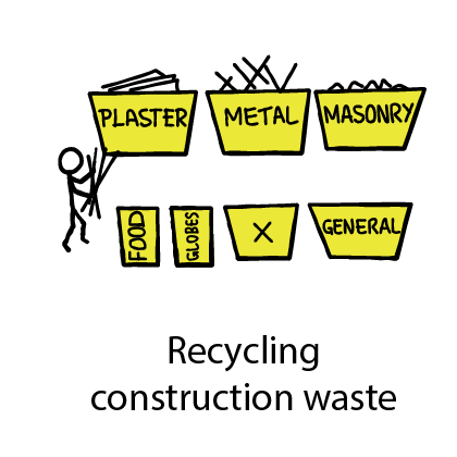 Recycling construction waste