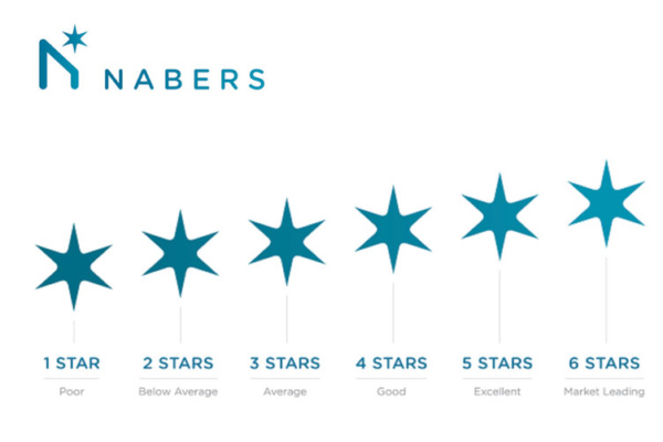 NABERS (National Australian Built Environment Rating System) rating