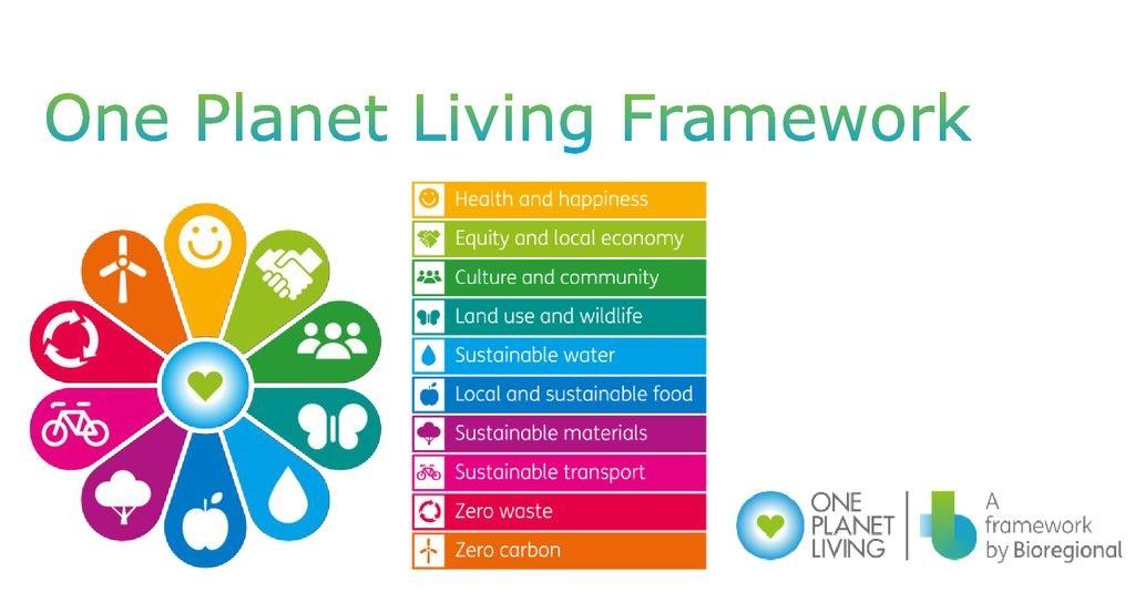 One Planet Living framework.